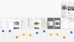 UpLabs Craigslist Redesign Part 2:Vision